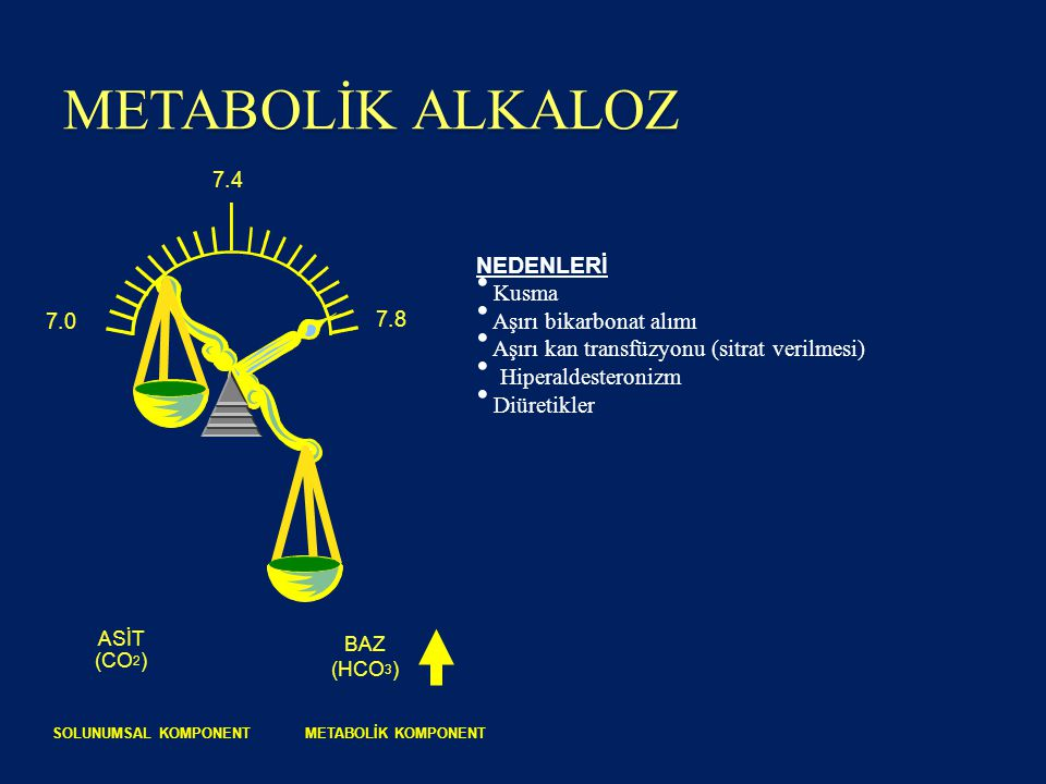 METABOLİK ALKALOZ NEDENLERİ Kusma Aşırı bikarbonat alımı