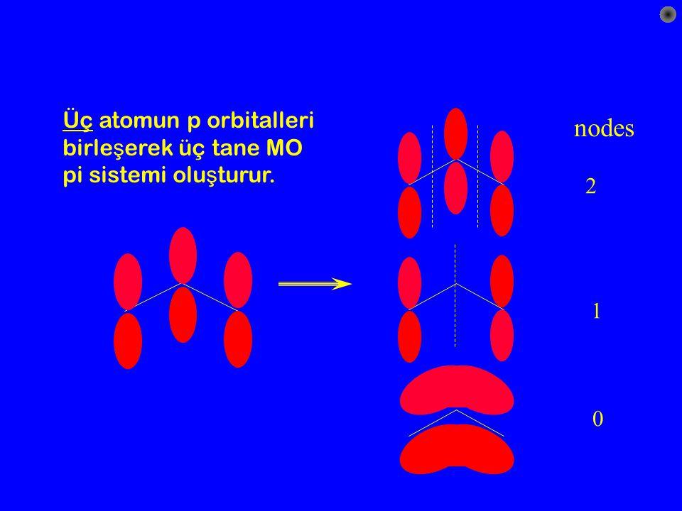 nodes Üç atomun p orbitalleri