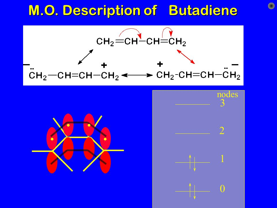 M.O. Description of Butadiene
