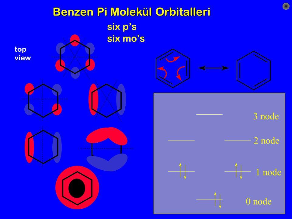 Benzen Pi Molekül Orbitalleri