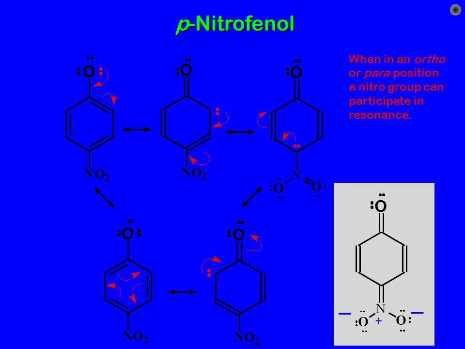 _ _ p-Nitrofenol O N extra structure When in an ortho or para position