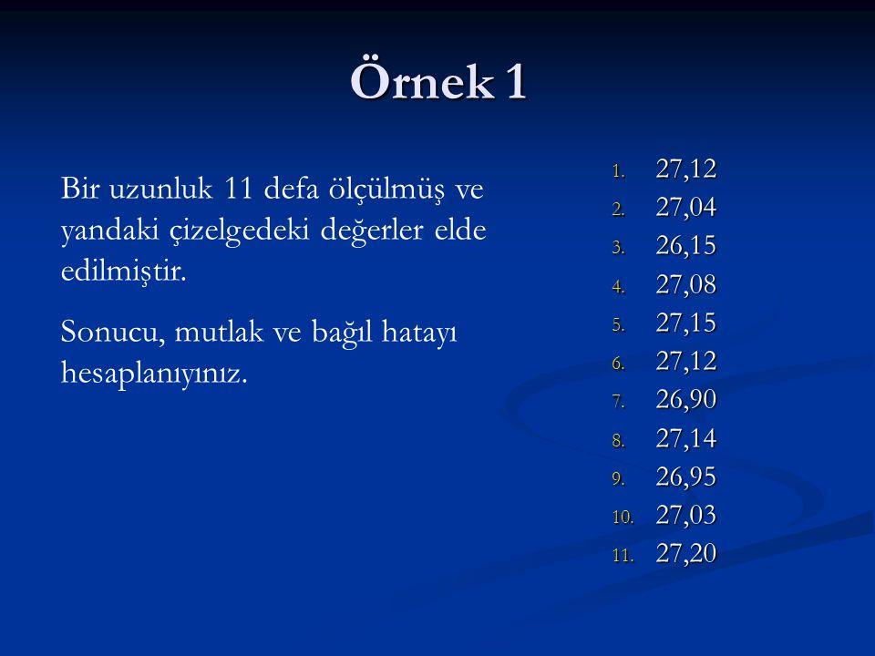 Örnek 1 27,12. 27,04. 26,15. 27,08. 27,15. 26,90. 27,14. 26,95. 27,03. 27,20.