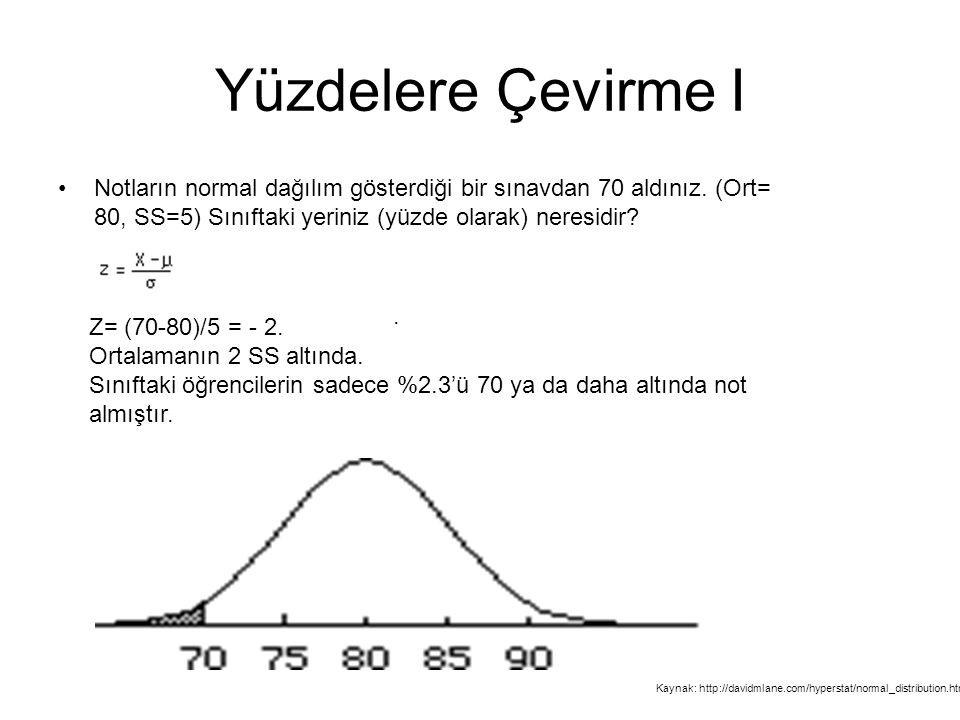 Yüzdelere Çevirme I Notların normal dağılım gösterdiği bir sınavdan 70 aldınız. (Ort= 80, SS=5) Sınıftaki yeriniz (yüzde olarak) neresidir