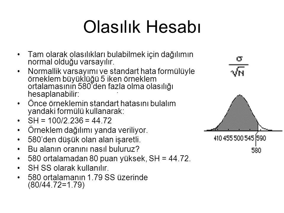 Olasılık Hesabı Tam olarak olasılıkları bulabilmek için dağılımın normal olduğu varsayılır.