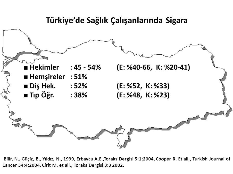 Türkiye'de Sağlık Çalışanlarında Sigara