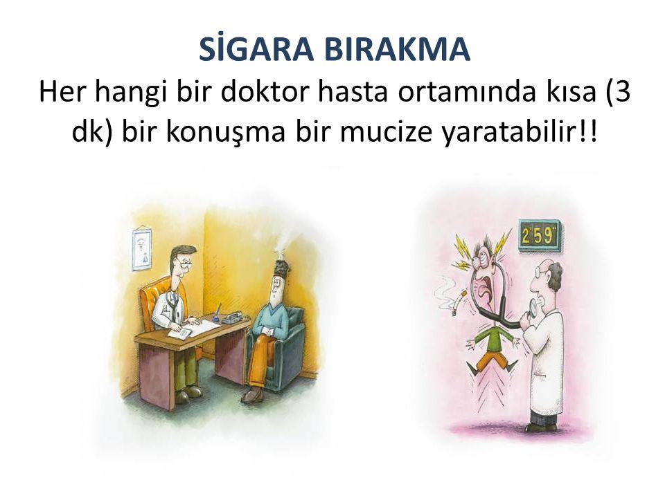 SİGARA BIRAKMA Her hangi bir doktor hasta ortamında kısa (3 dk) bir konuşma bir mucize yaratabilir!!