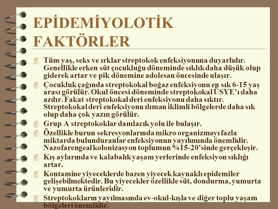 EPİDEMİYOLOTİK FAKTÖRLER