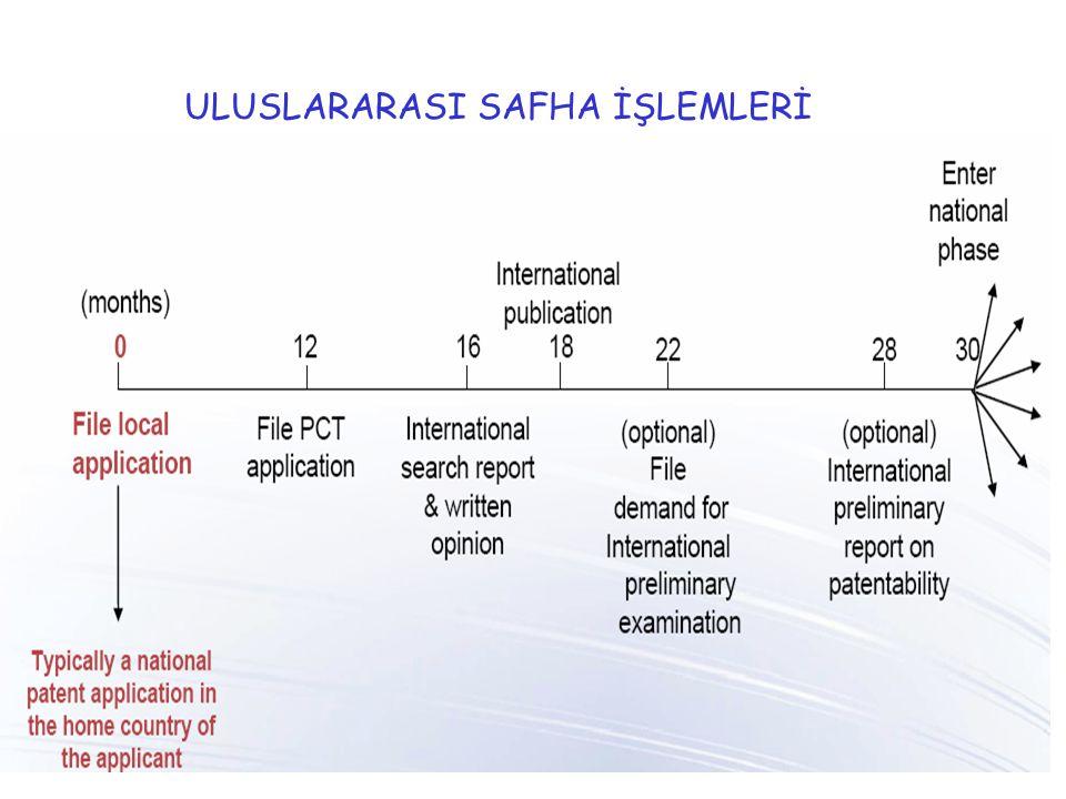 ULUSLARARASI SAFHA İŞLEMLERİ