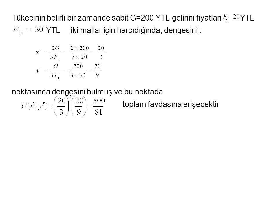 Tükecinin belirli bir zamande sabit G=200 YTL gelirini fiyatlari YTL