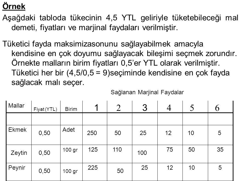 Örnek Aşağdaki tabloda tükecinin 4,5 YTL geliriyle tüketebileceği mal demeti, fiyatları ve marjinal faydaları verilmiştir.