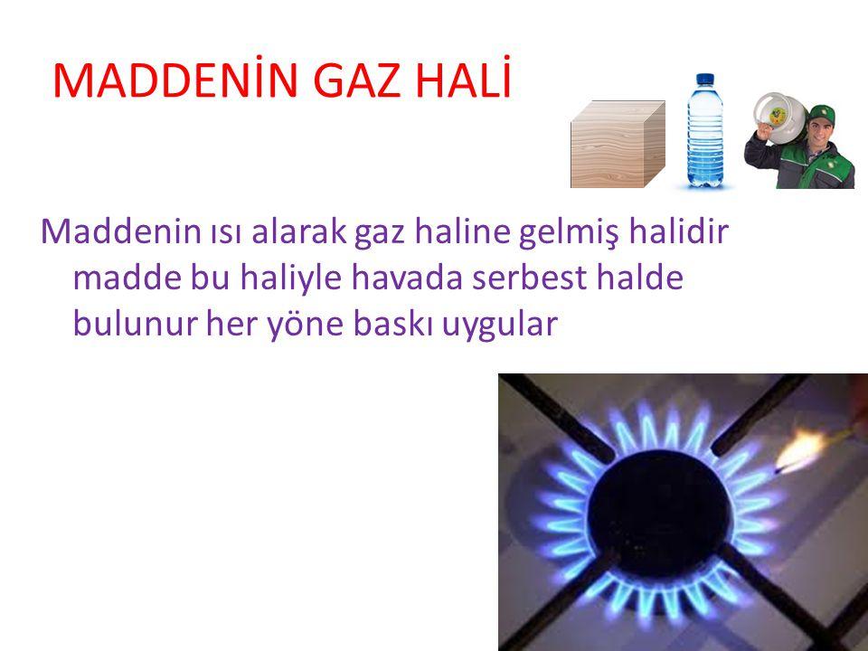 MADDENİN GAZ HALİ Maddenin ısı alarak gaz haline gelmiş halidir madde bu haliyle havada serbest halde bulunur her yöne baskı uygular.