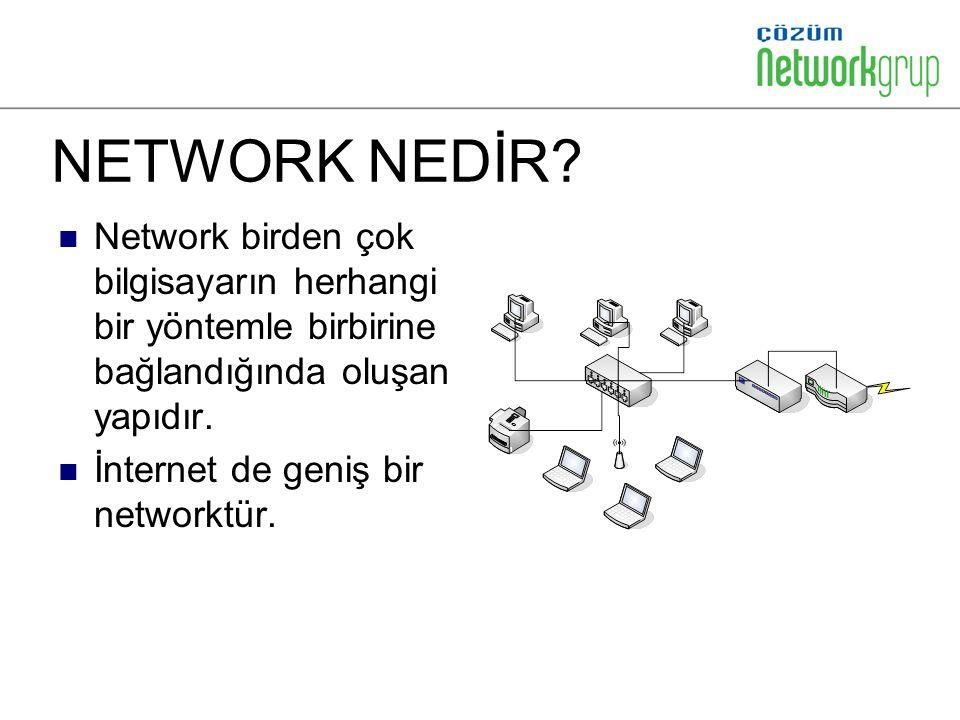 NETWORK NEDİR Network birden çok bilgisayarın herhangi bir yöntemle birbirine bağlandığında oluşan yapıdır.