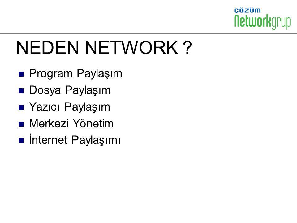 NEDEN NETWORK Program Paylaşım Dosya Paylaşım Yazıcı Paylaşım