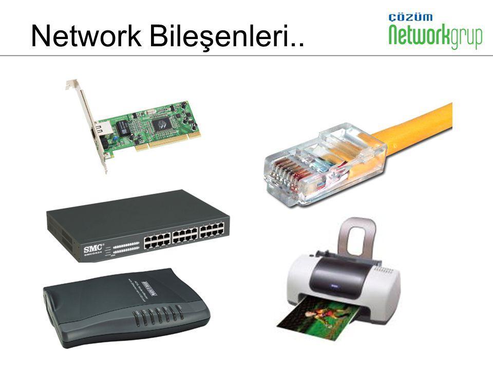 Network Bileşenleri..