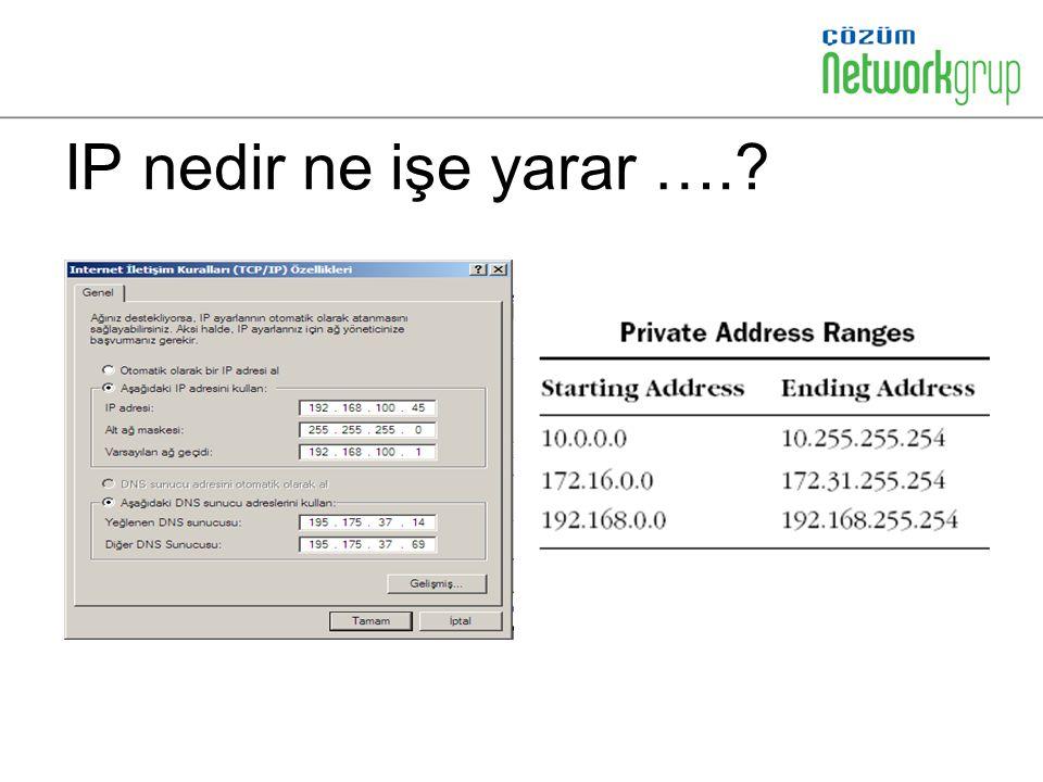 IP nedir ne işe yarar ….