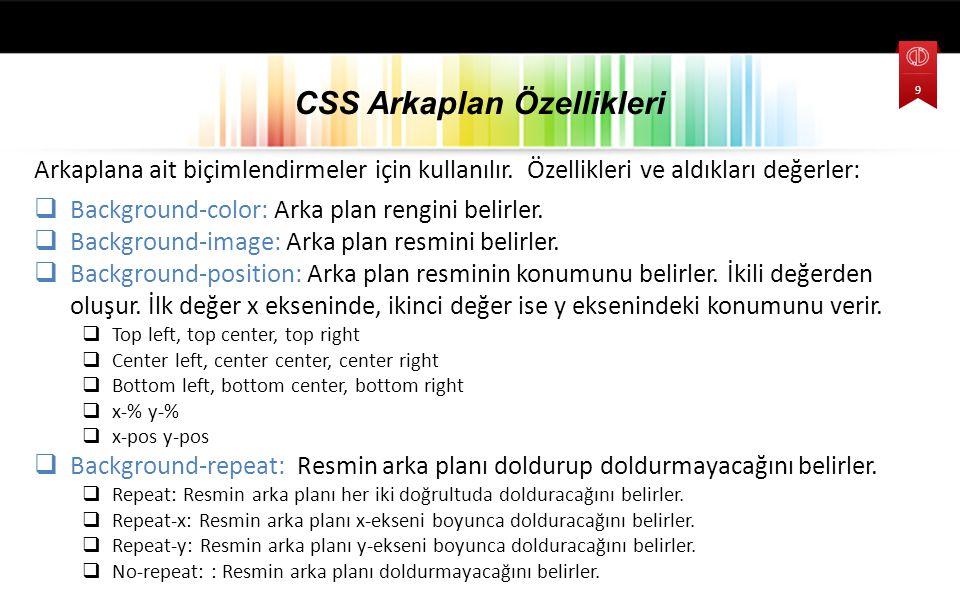CSS Arkaplan Özellikleri