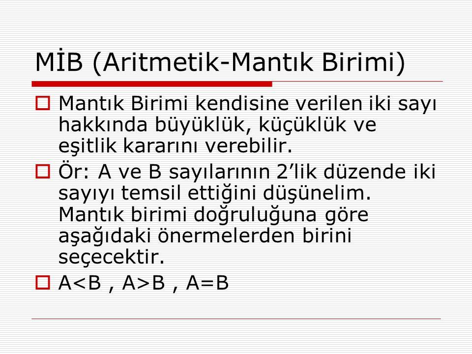 MİB (Aritmetik-Mantık Birimi)