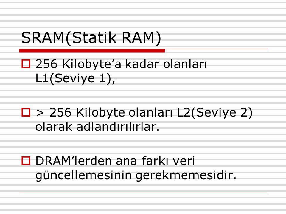 SRAM(Statik RAM) 256 Kilobyte'a kadar olanları L1(Seviye 1),