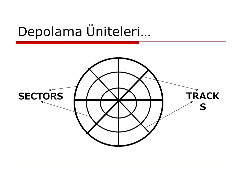 Depolama Üniteleri… SECTORS TRACKS