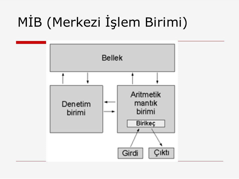 MİB (Merkezi İşlem Birimi)