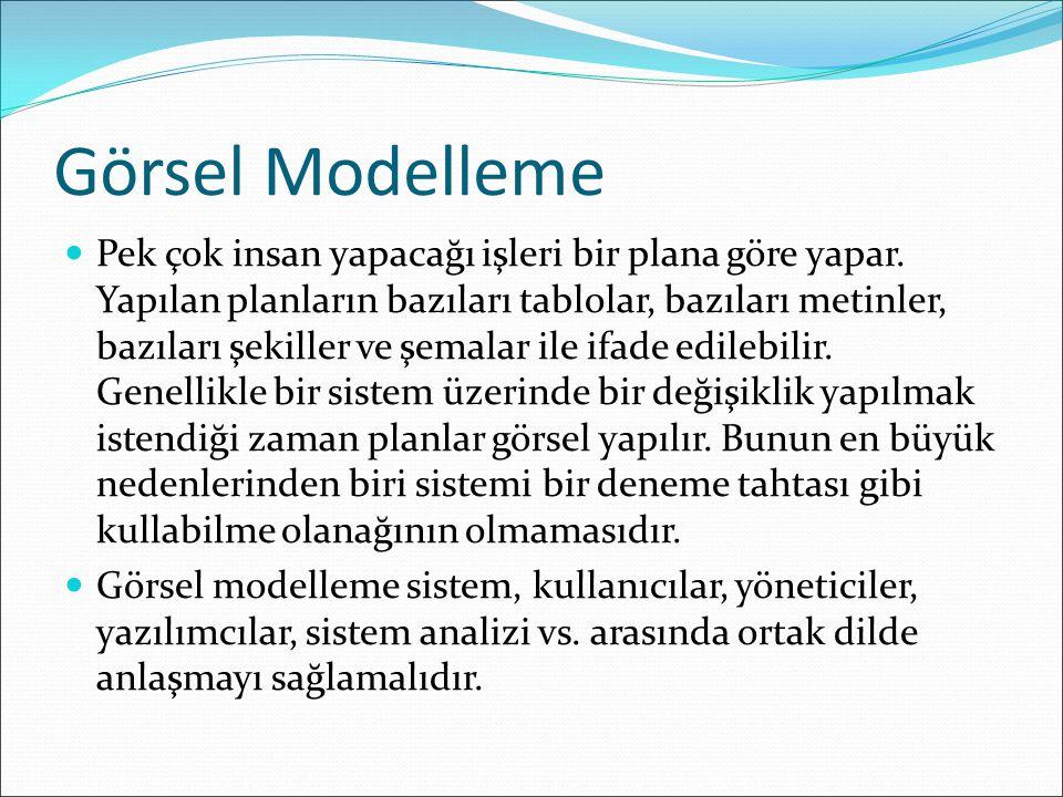 Görsel Modelleme