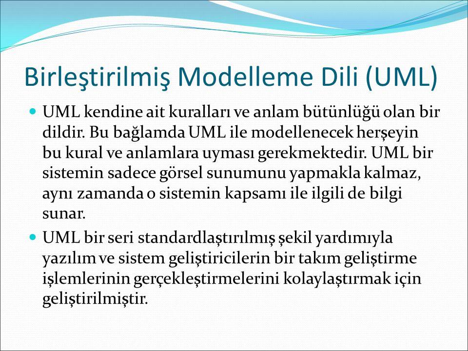 Birleştirilmiş Modelleme Dili (UML)