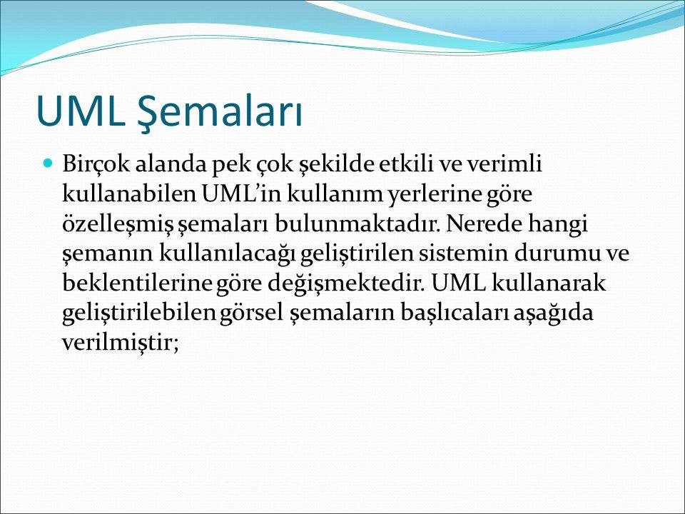 UML Şemaları