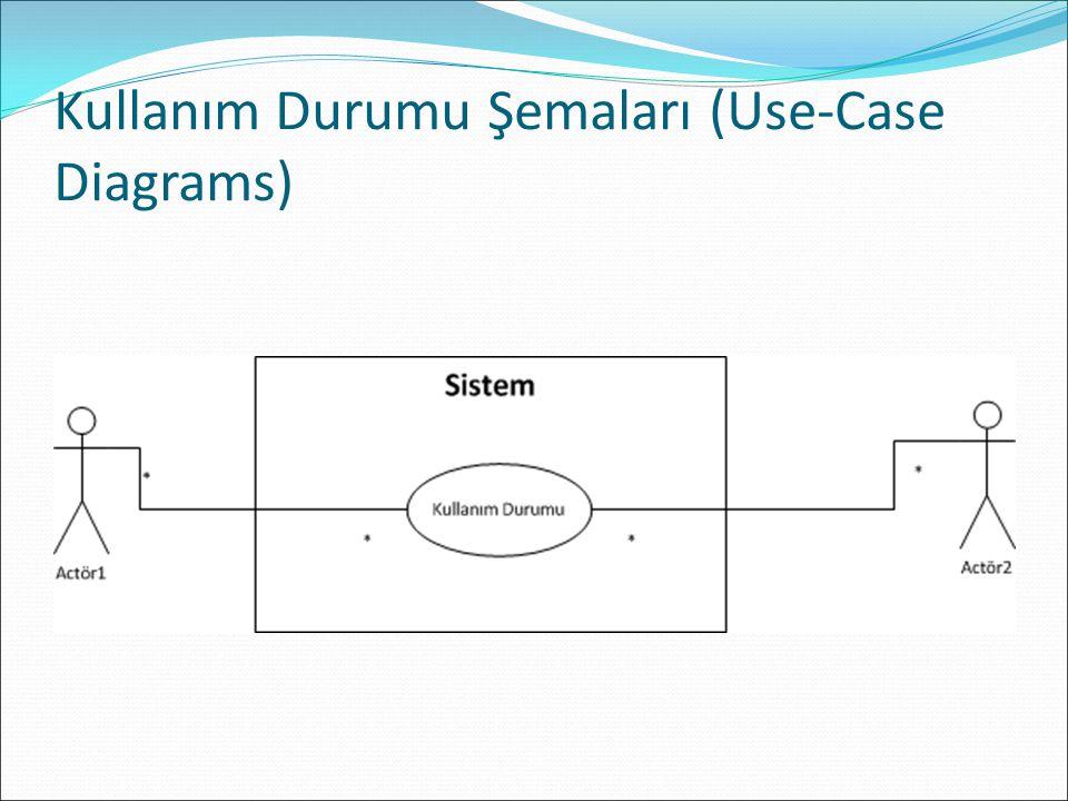 Kullanım Durumu Şemaları (Use-Case Diagrams)