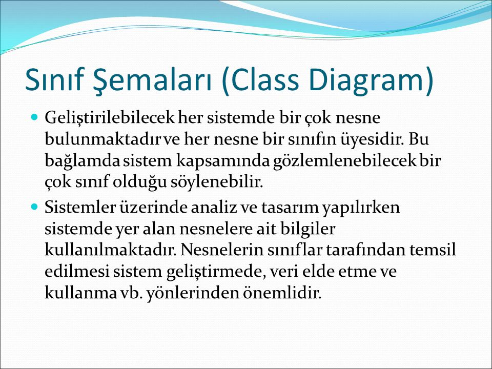 Sınıf Şemaları (Class Diagram)