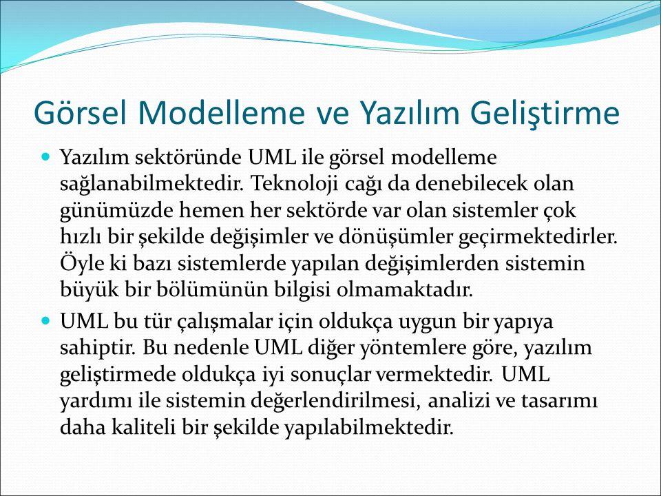 Görsel Modelleme ve Yazılım Geliştirme