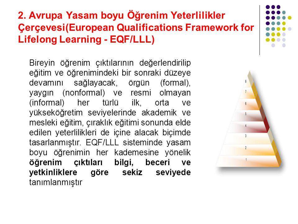 2. Avrupa Yasam boyu Öğrenim Yeterlilikler Çerçevesi(European Qualifications Framework for Lifelong Learning - EQF/LLL)