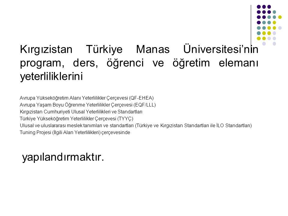 Kırgızistan Türkiye Manas Üniversitesi'nin program, ders, öğrenci ve öğretim elemanı yeterliliklerini