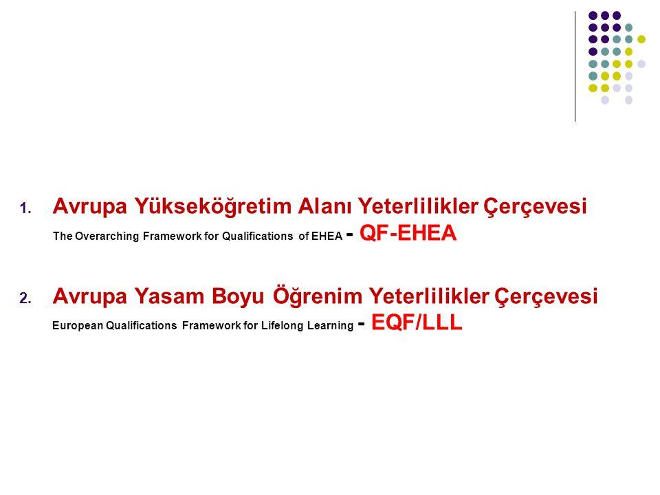 Avrupa Yükseköğretim Alanı Yeterlilikler Çerçevesi The Overarching Framework for Qualifications of EHEA - QF-EHEA