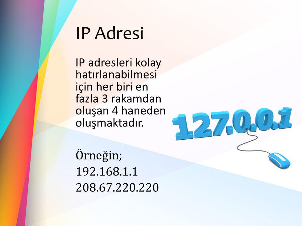 IP Adresi IP adresleri kolay hatırlanabilmesi için her biri en fazla 3 rakamdan oluşan 4 haneden oluşmaktadır.