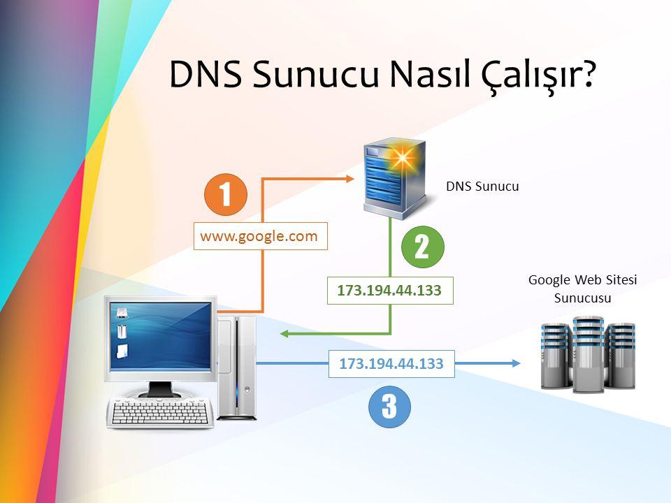 DNS Sunucu Nasıl Çalışır