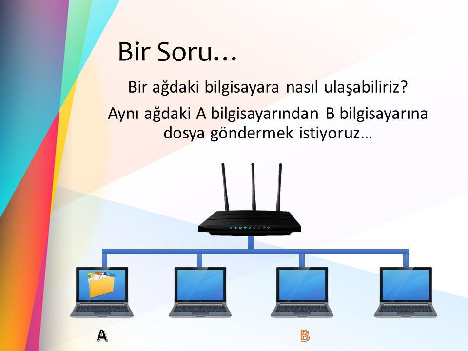 Bir Soru… Bir ağdaki bilgisayara nasıl ulaşabiliriz Aynı ağdaki A bilgisayarından B bilgisayarına dosya göndermek istiyoruz…