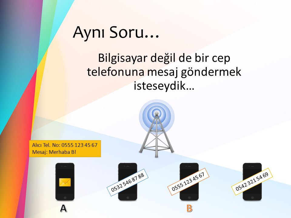 Bilgisayar değil de bir cep telefonuna mesaj göndermek isteseydik…