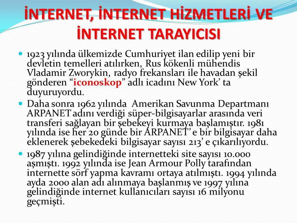İNTERNET, İNTERNET HİZMETLERİ VE İNTERNET TARAYICISI