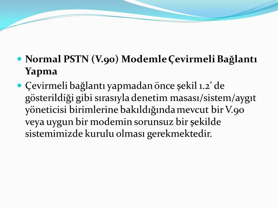 Normal PSTN (V.90) Modemle Çevirmeli Bağlantı Yapma
