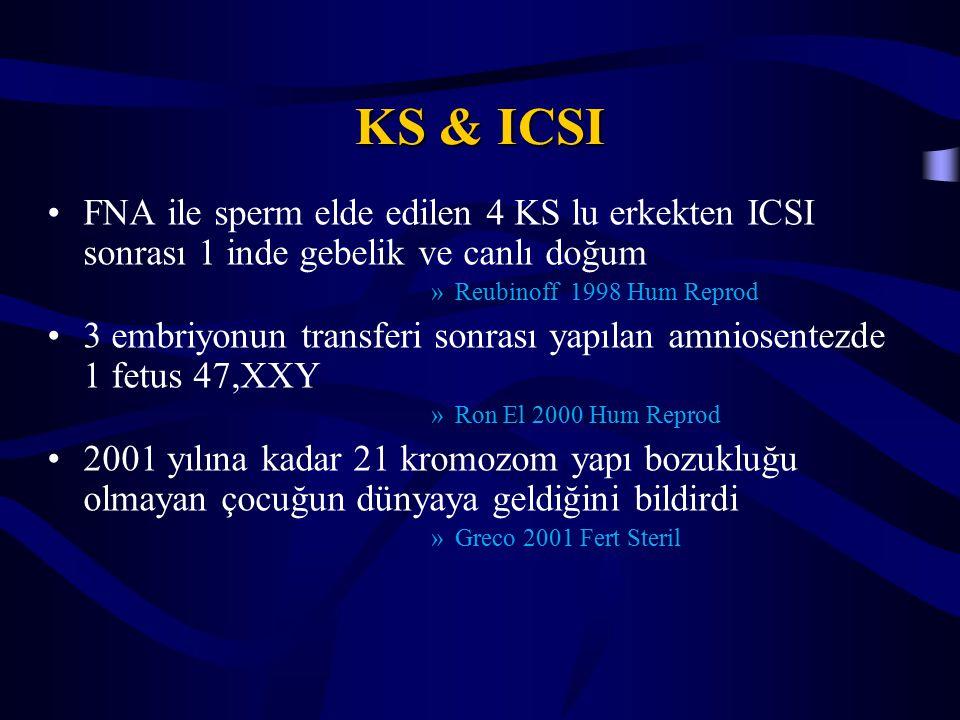 KS & ICSI FNA ile sperm elde edilen 4 KS lu erkekten ICSI sonrası 1 inde gebelik ve canlı doğum. Reubinoff 1998 Hum Reprod.