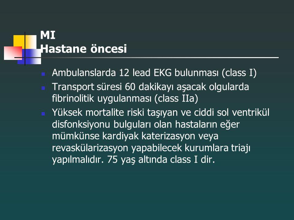 MI Hastane öncesi Ambulanslarda 12 lead EKG bulunması (class I)