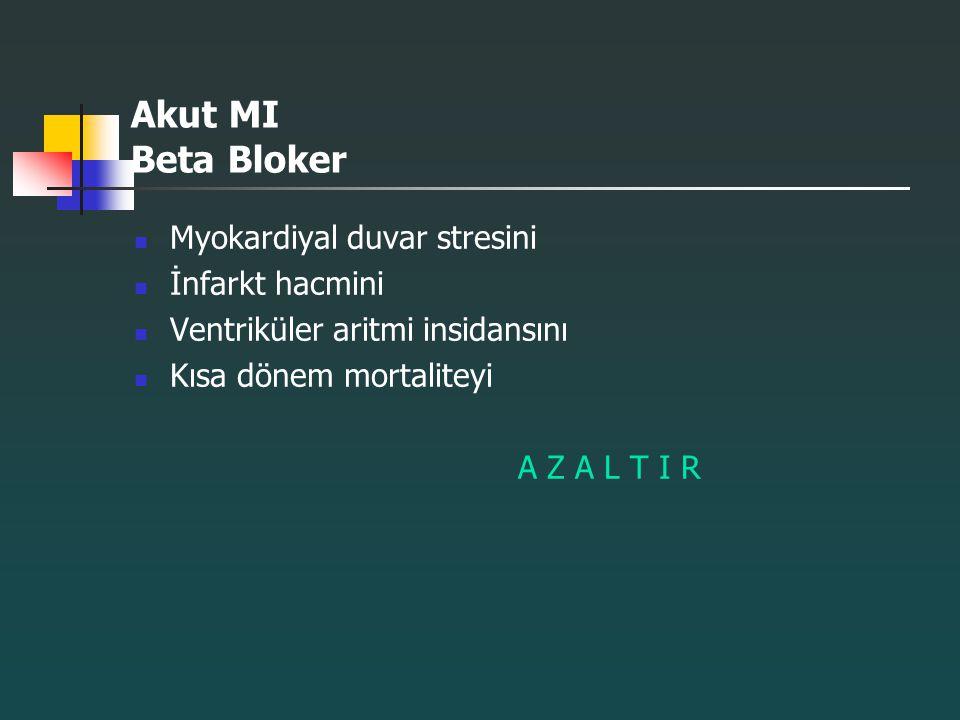 Akut MI Beta Bloker Myokardiyal duvar stresini İnfarkt hacmini