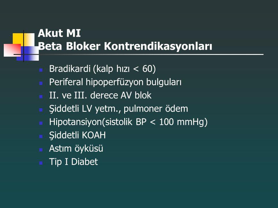 Akut MI Beta Bloker Kontrendikasyonları
