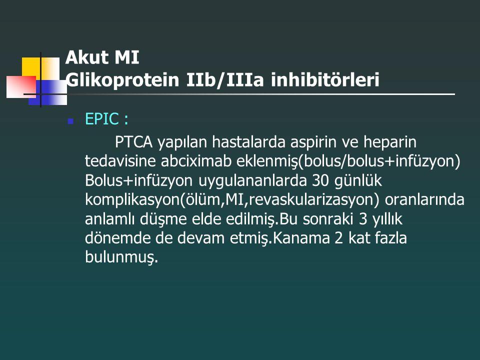 Akut MI Glikoprotein IIb/IIIa inhibitörleri