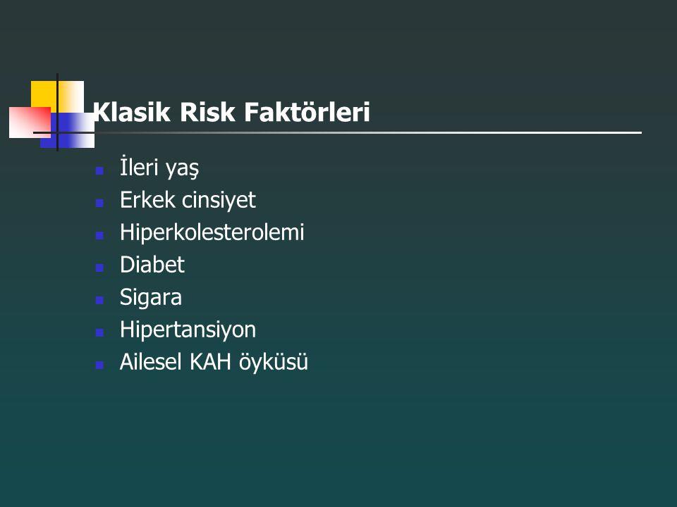 Klasik Risk Faktörleri