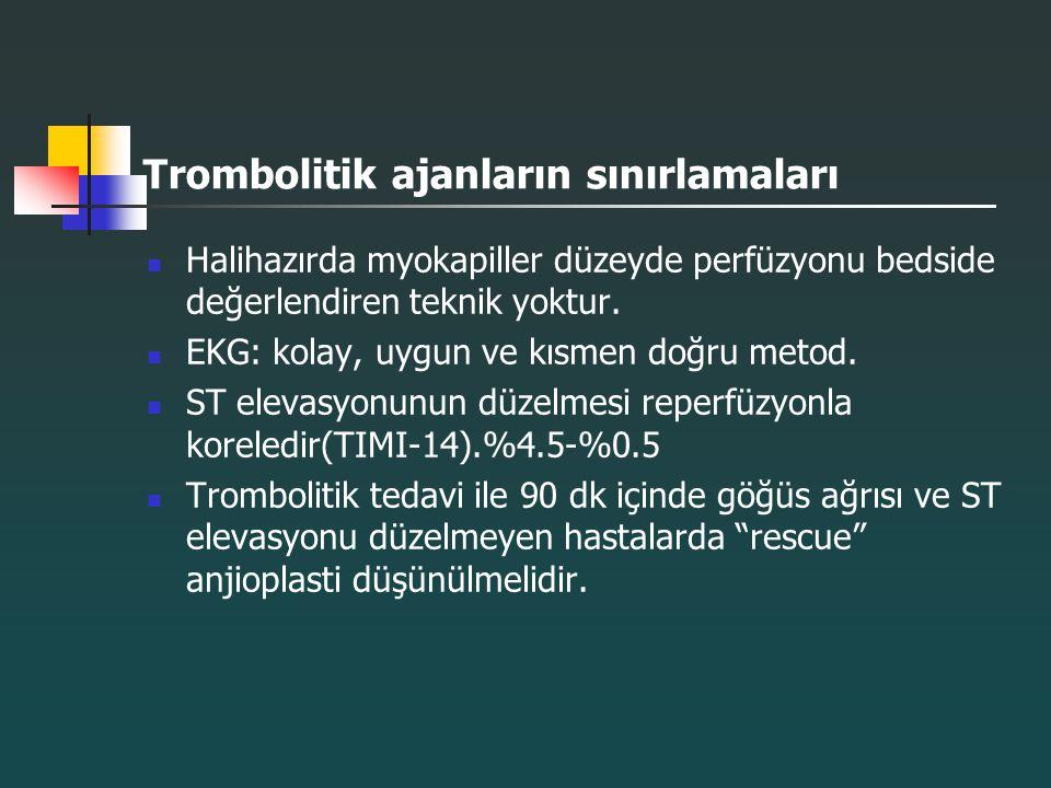 Trombolitik ajanların sınırlamaları