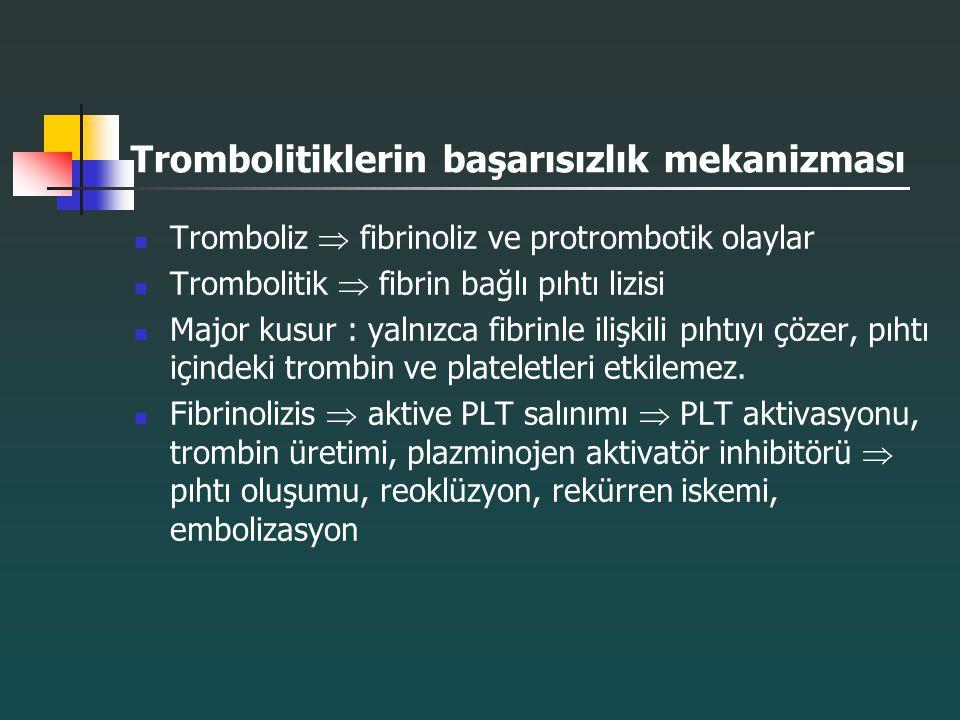 Trombolitiklerin başarısızlık mekanizması