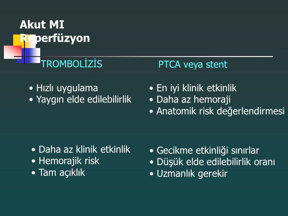Akut MI Reperfüzyon TROMBOLİZİS PTCA veya stent Hızlı uygulama