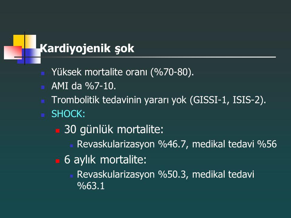 Kardiyojenik şok 30 günlük mortalite: 6 aylık mortalite: