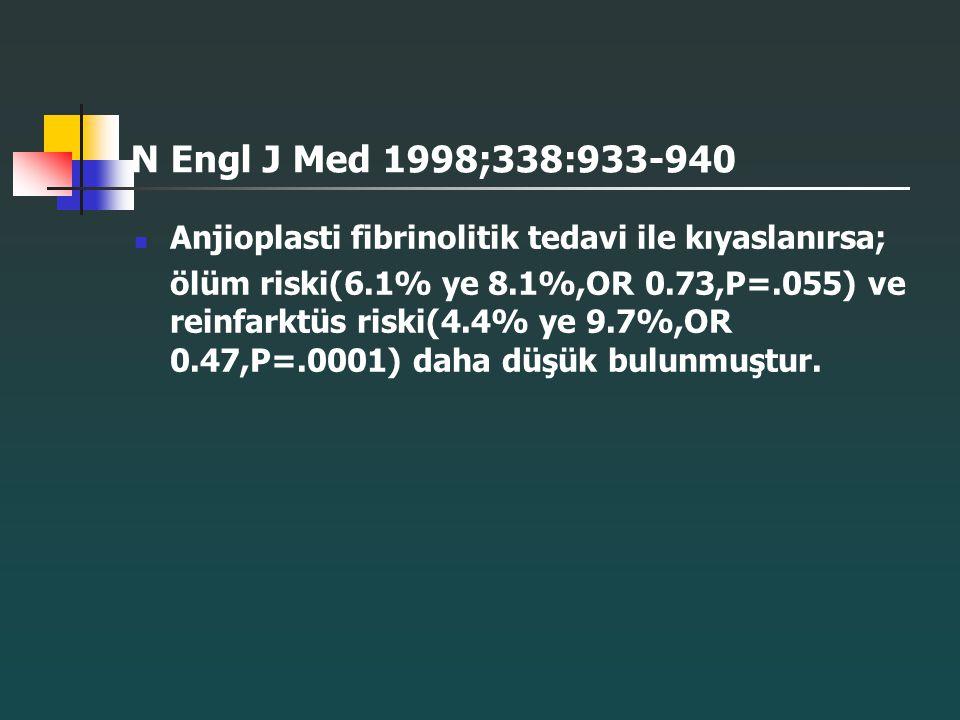 N Engl J Med 1998;338:933-940 Anjioplasti fibrinolitik tedavi ile kıyaslanırsa;